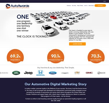 Search Marketing All Auto Awards