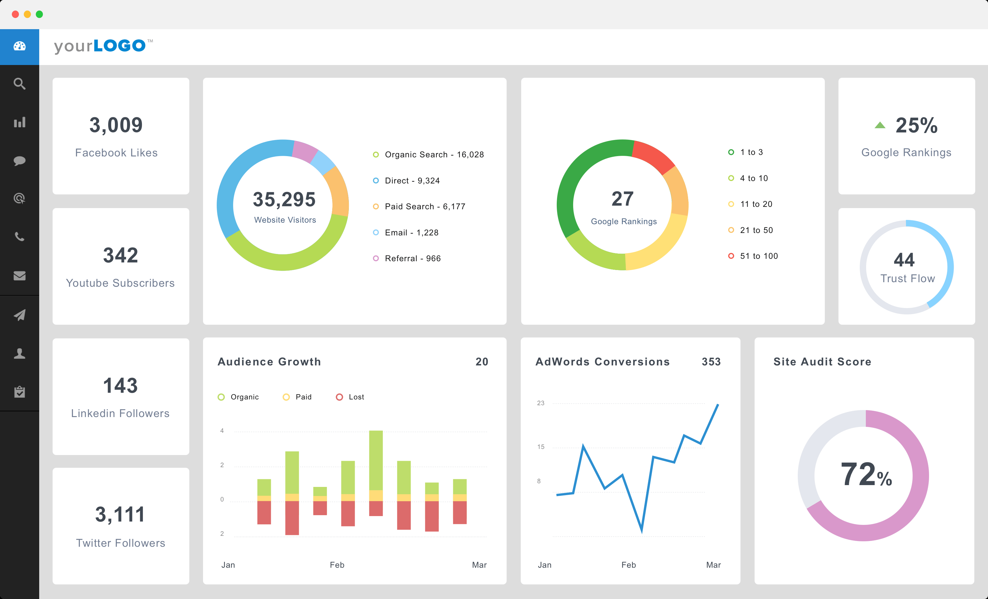 SEO Agency Analytics Dashboard for Chicago