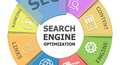 SEO marketing strategies Charleston, SC