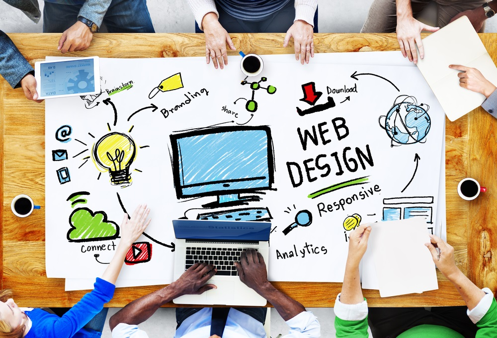 Website design company Charleston, SC